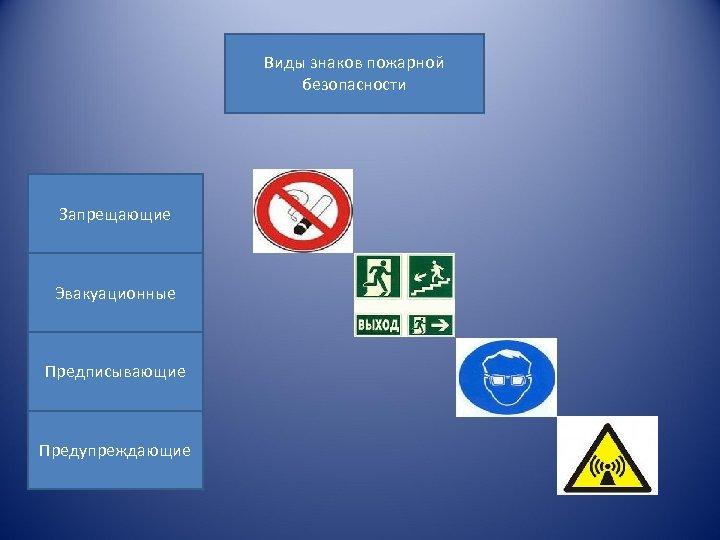 Виды знаков пожарной безопасности Запрещающие Эвакуационные Предписывающие Предупреждающие