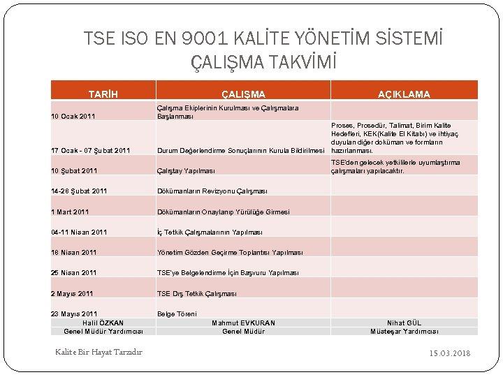 TSE ISO EN 9001 KALİTE YÖNETİM SİSTEMİ ÇALIŞMA TAKVİMİ TARİH ÇALIŞMA AÇIKLAMA 10 Ocak