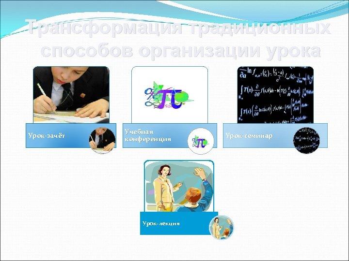 Трансформация традиционных способов организации урока Урок-зачёт Учебная конференция Урок-лекция Урок-семинар