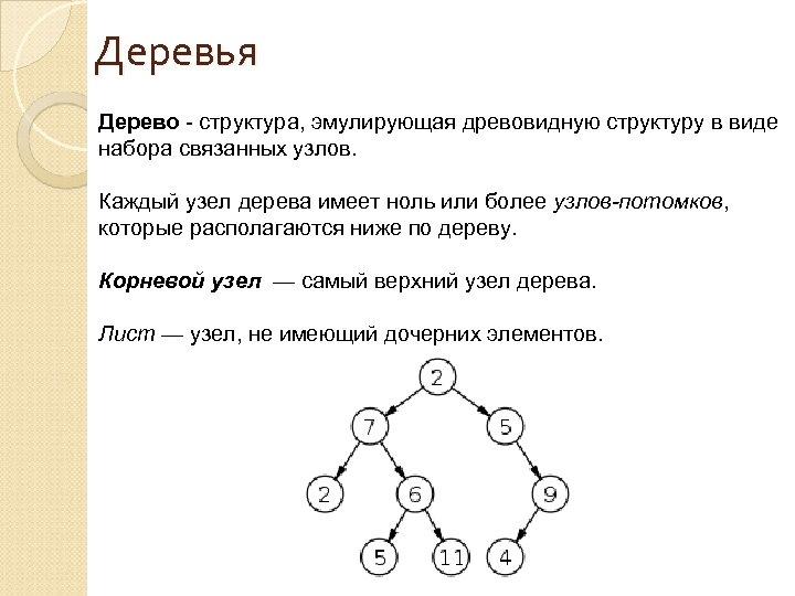 Деревья Дерево - структура, эмулирующая древовидную структуру в виде набора связанных узлов. Каждый узел