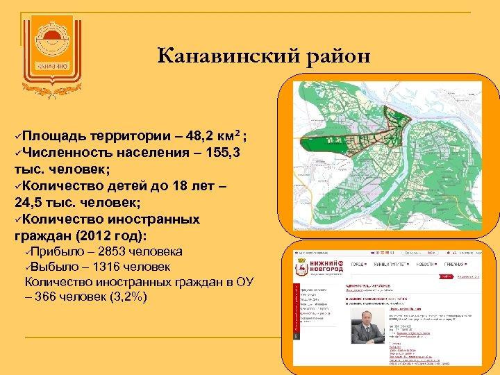Канавинский район Площадь территории – 48, 2 км 2 ; Численность населения – 155,