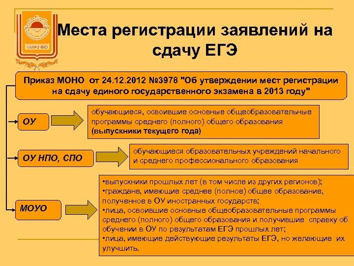 Места регистрации заявлений на сдачу ЕГЭ Приказ МОНО от 24. 12. 2012 № 3978