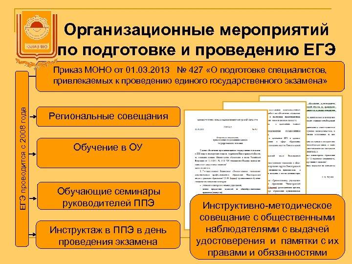 Организационные мероприятий по подготовке и проведению ЕГЭ проводится с 2008 года Приказ МОНО от