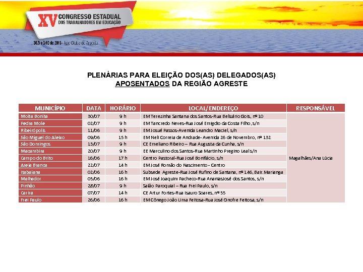 PLENÁRIAS PARA ELEIÇÃO DOS(AS) DELEGADOS(AS) APOSENTADOS DA REGIÃO AGRESTE MUNICÍPIO Moita Bonita Pedra Mole