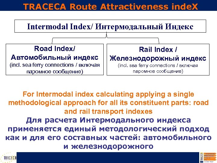 TRACECA Route Attractiveness inde. X Intermodal Index/ Интермодальный Индекс Road Index/ Автомобильный индекс (incl.