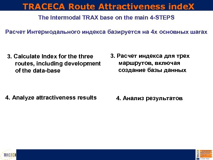 TRACECA Route Attractiveness inde. X The Intermodal TRAX base on the main 4 -STEPS
