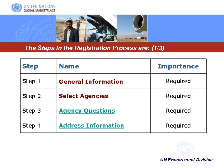 The Steps in the Registration Process are: (1/3) Step Name Importance Step 1 General