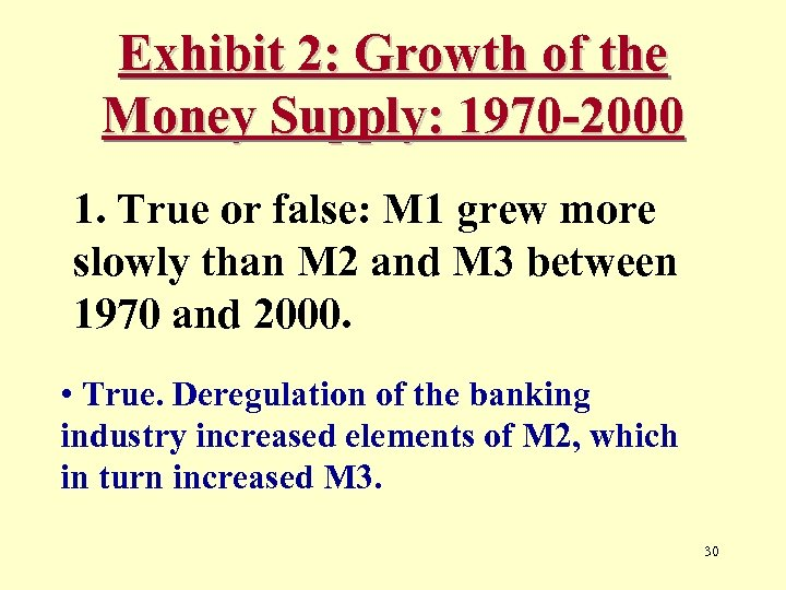 Exhibit 2: Growth of the Money Supply: 1970 -2000 1. True or false: M
