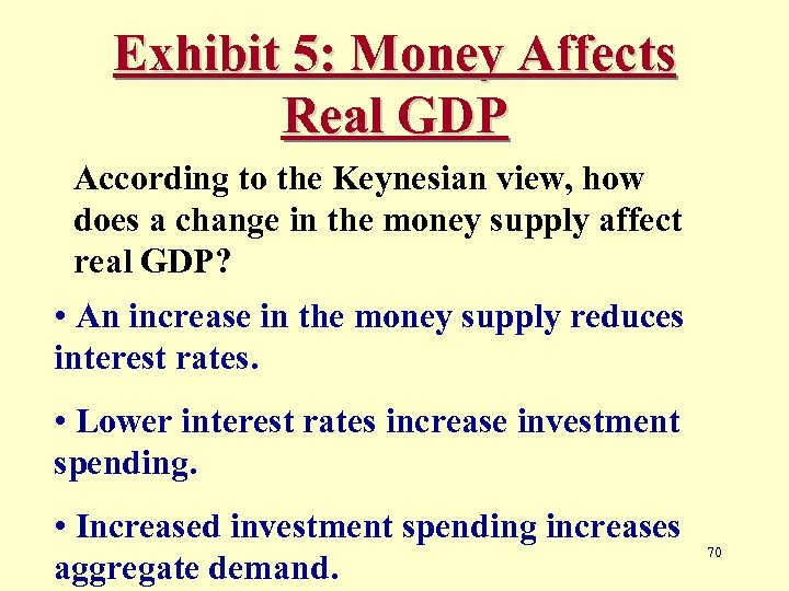 Exhibit 5: Money Affects Real GDP According to the Keynesian view, how does a