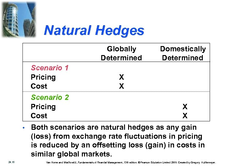 Natural Hedges Globally Determined Scenario 1 Pricing Cost Scenario 2 Pricing Cost • 24.