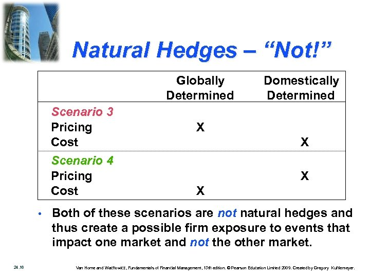 """Natural Hedges – """"Not!"""" Globally Determined Scenario 3 Pricing Cost Scenario 4 Pricing Cost"""