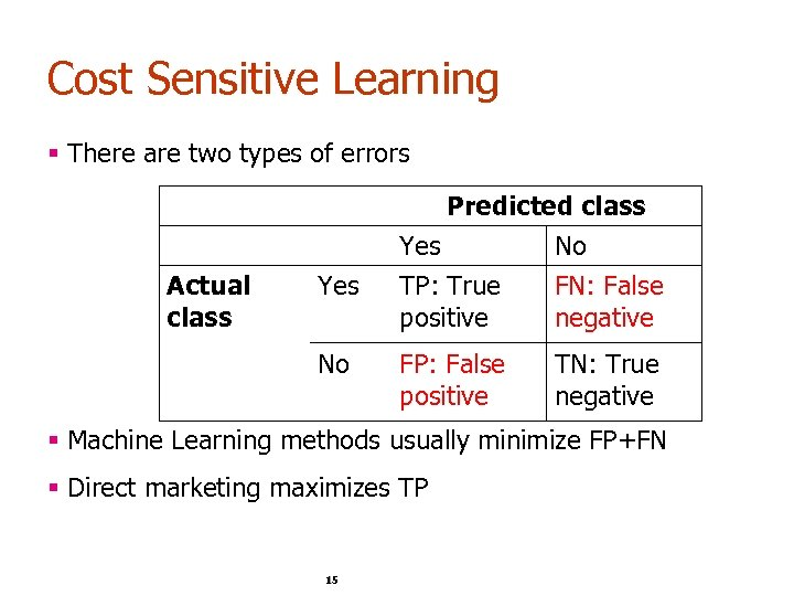 Cost Sensitive Learning § There are two types of errors Actual class Yes No