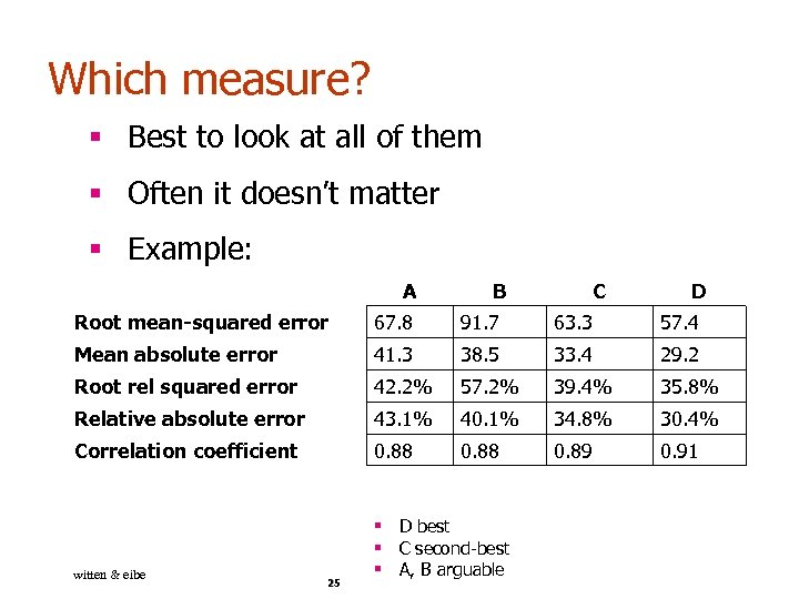 Which measure? § Best to look at all of them § Often it doesn't