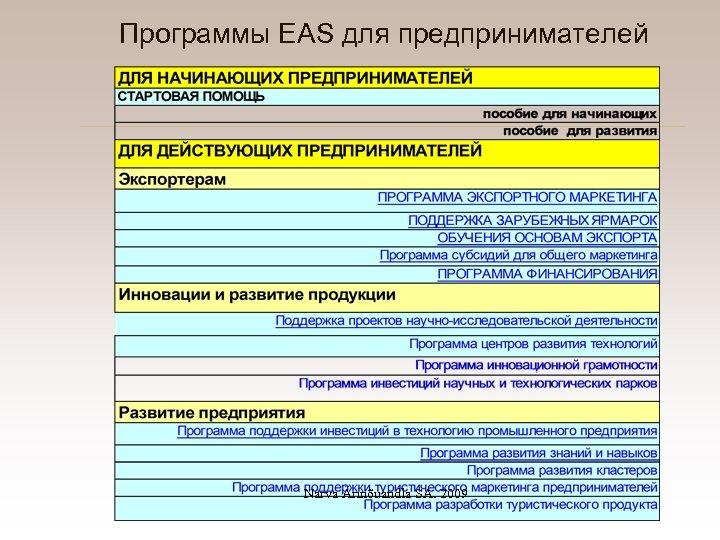 Программы EAS для предпринимателей Narva Ärinõuandla SA. 2009