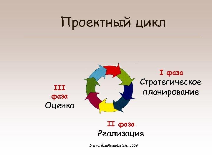 Проектный цикл I фаза Стратегическое планирование III фаза Оценка II фаза Реализация Narva Ärinõuandla