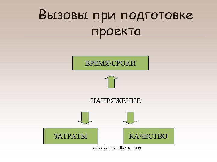 Вызовы при подготовке проекта ВРЕМЯСРОКИ НАПРЯЖЕНИЕ ЗАТРАТЫ КАЧЕСТВО Narva Ärinõuandla SA. 2009