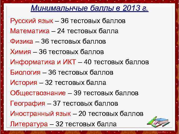 Минимальнчые баллы в 2013 г. Русский язык – 36 тестовых баллов Математика – 24