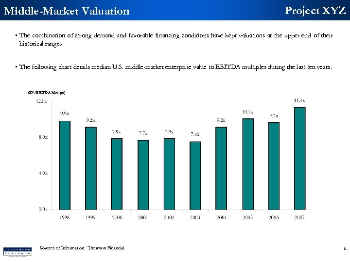 Middle-Market Valuation Project XYZ • The combination of strong demand favorable financing conditions have