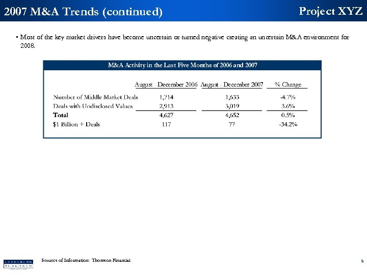 2007 M&A Trends (continued) Project XYZ • Most of the key market drivers have