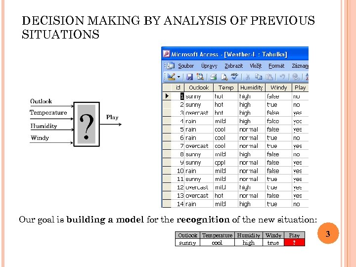 DECISION MAKING BY ANALYSIS OF PREVIOUS SITUATIONS Our goal is building a model for
