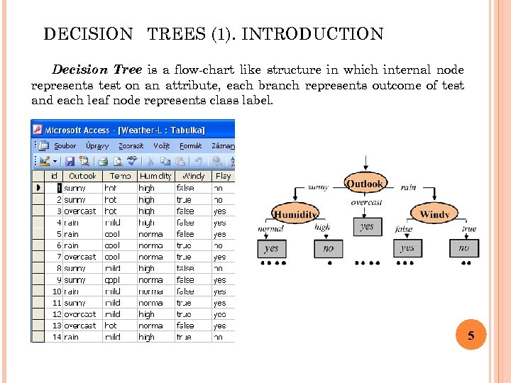 DECISION TREES (1). INTRODUCTION Decision Tree is a flow-chart like structure in which internal