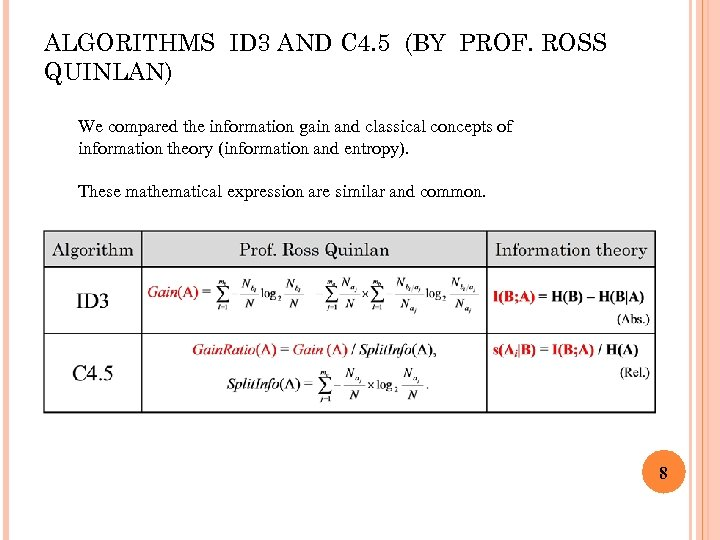 ALGORITHMS ID 3 AND C 4. 5 (BY PROF. ROSS QUINLAN) We compared the