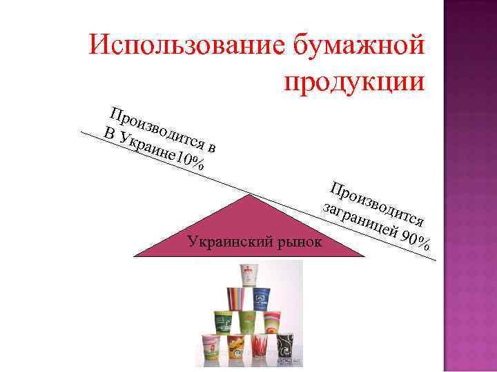 Использование бумажной продукции Про изво ВУ краи дится в не 10 % Про и