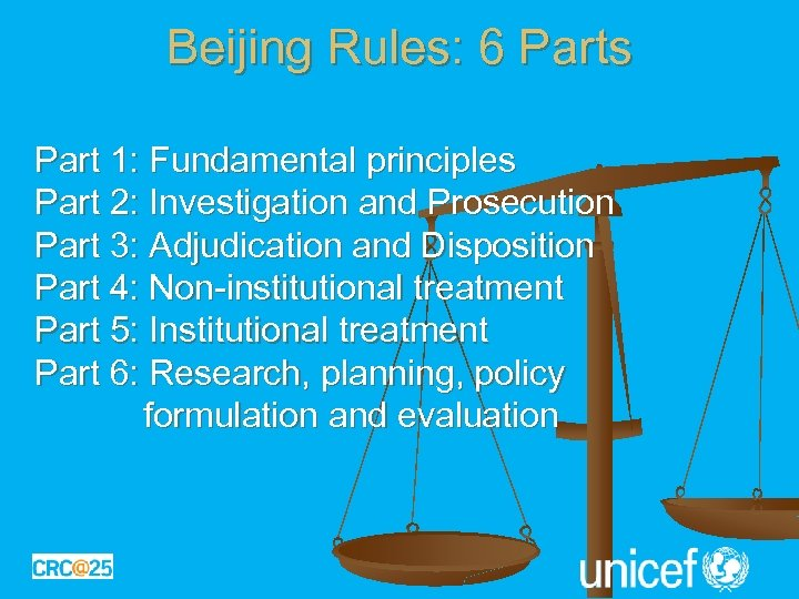 Beijing Rules: 6 Parts Part 1: Fundamental principles Part 2: Investigation and Prosecution Part