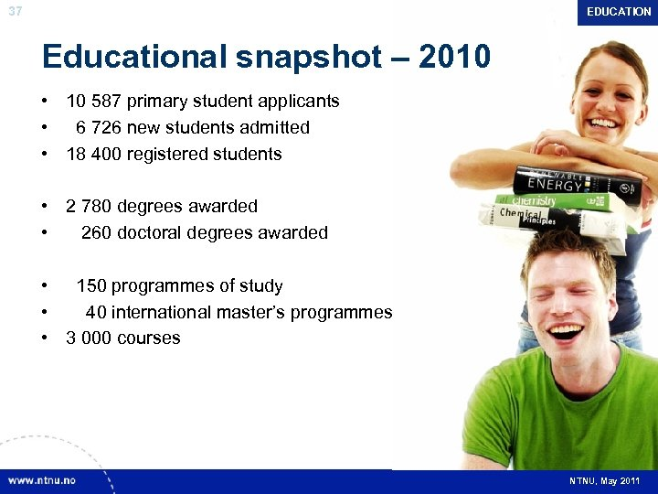 37 EDUCATION Educational snapshot – 2010 • 10 587 primary student applicants • 6