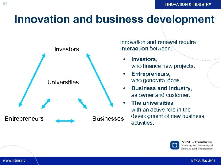 53 INNOVATION & INDUSTRY Innovation and business development Investors Innovation and renewal require interaction