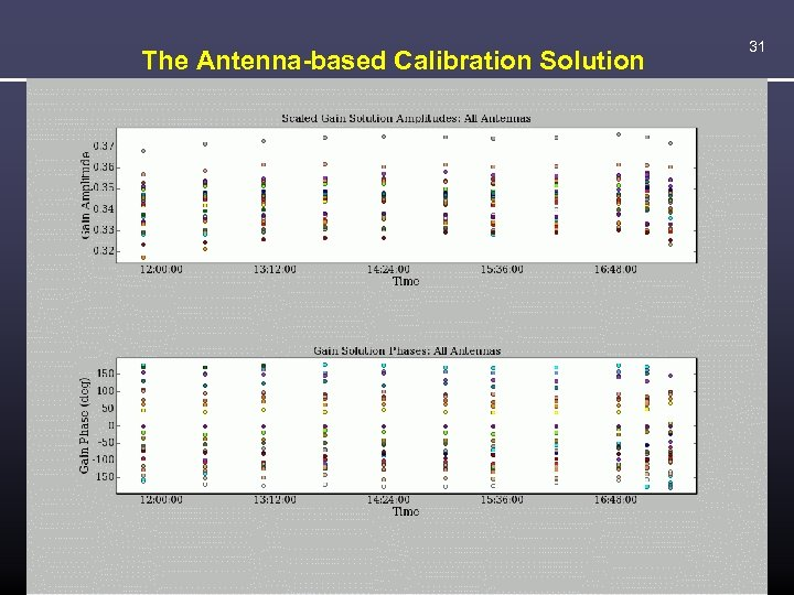 The Antenna-based Calibration Solution 31 0134+329 0420+417 0518+165