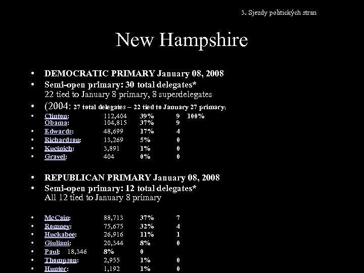 3. Sjezdy politických stran New Hampshire • • DEMOCRATIC PRIMARY January 08, 2008 Semi-open