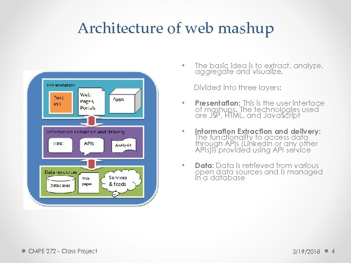 Architecture of web mashup • The basic idea is to extract, analyze, aggregate and