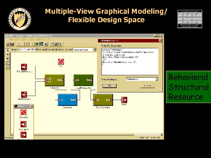 Multiple-View Graphical Modeling/ Flexible Design Space Behavioral Structural Resource