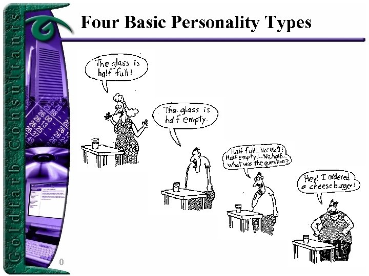 Four Basic Personality Types 0