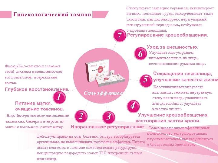 7 Стимулирует секрецию гормонов, активизирует яичник, пополняет грудь, выкорчёвывает такие симптомы, как дисменоррёю, нерегулярный