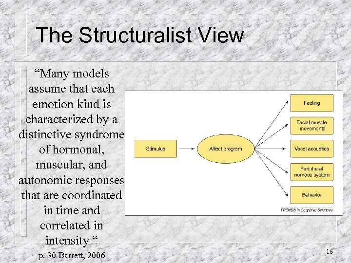 "The Structuralist View ""Many models assume that each emotion kind is characterized by a"
