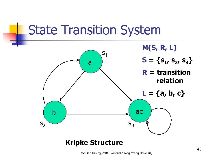 State Transition System M(S, R, L) s 1 S = {s 1, s 2,