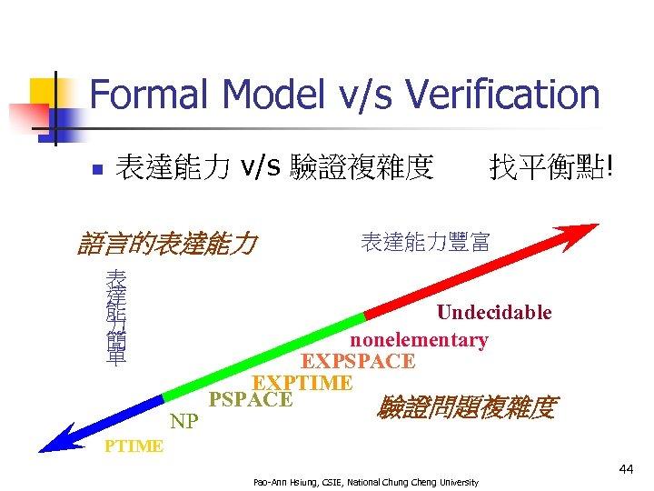 Formal Model v/s Verification n 表達能力 v/s 驗證複雜度 語言的表達能力 表 達 能 力 簡