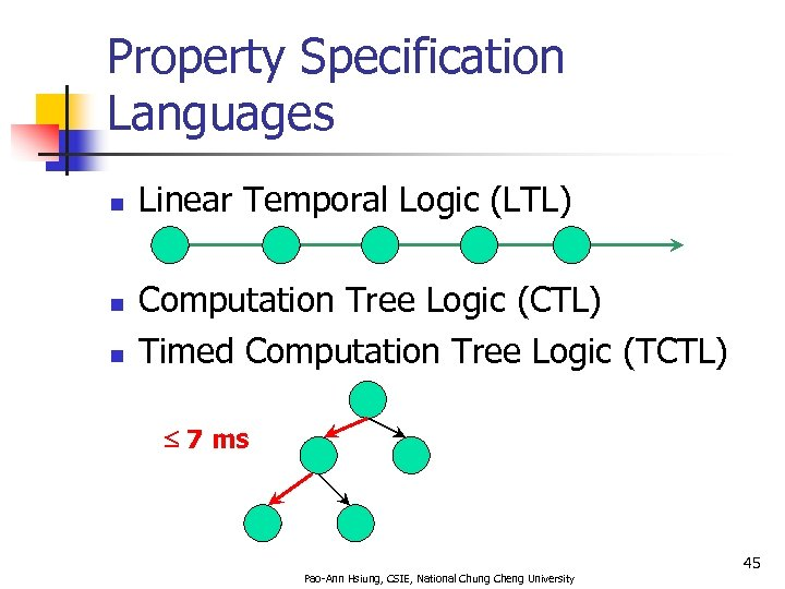 Property Specification Languages n n n Linear Temporal Logic (LTL) Computation Tree Logic (CTL)