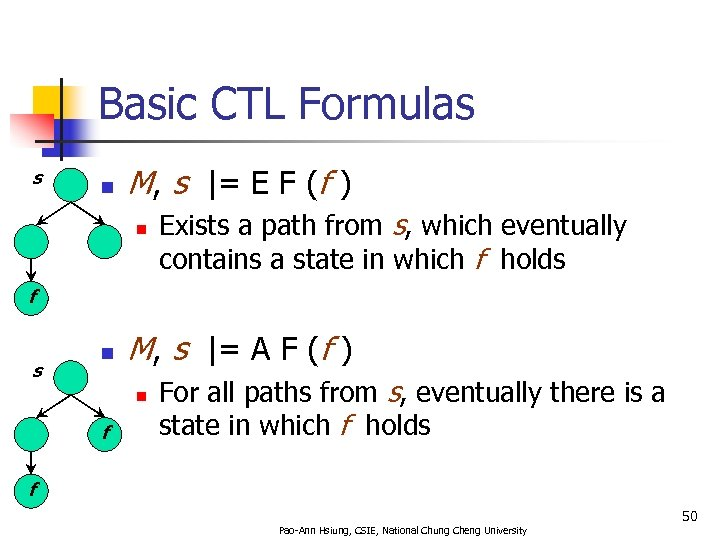 Basic CTL Formulas s n M, s  = E F (f ) n Exists