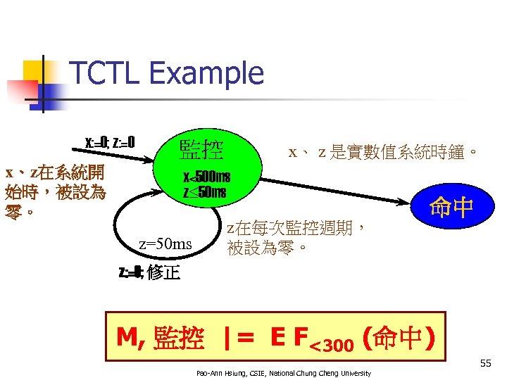 TCTL Example x: =0; z: =0 監控 x、z在系統開 始時,被設為 零。 x、 z 是實數值系統時鐘。 x<500