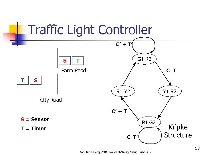 Traffic Light Controller C' + T' S G 1 R 2 T Farm Road