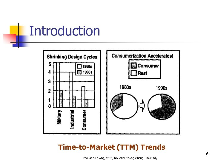 Introduction Time-to-Market (TTM) Trends 6 Pao-Ann Hsiung, CSIE, National Chung Cheng University