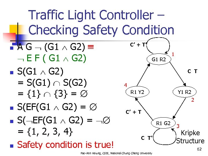 Traffic Light Controller – Checking Safety Condition n n A G (G 1 G