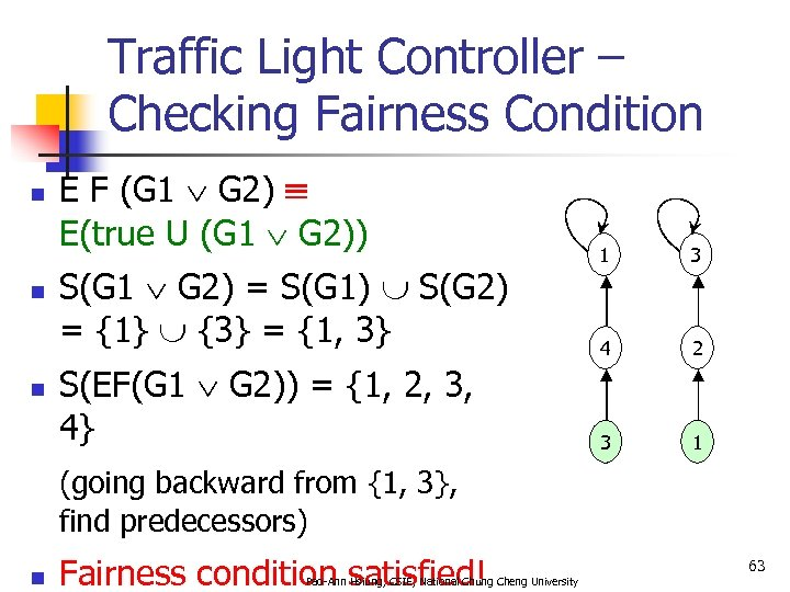 Traffic Light Controller – Checking Fairness Condition n E F (G 1 G 2)