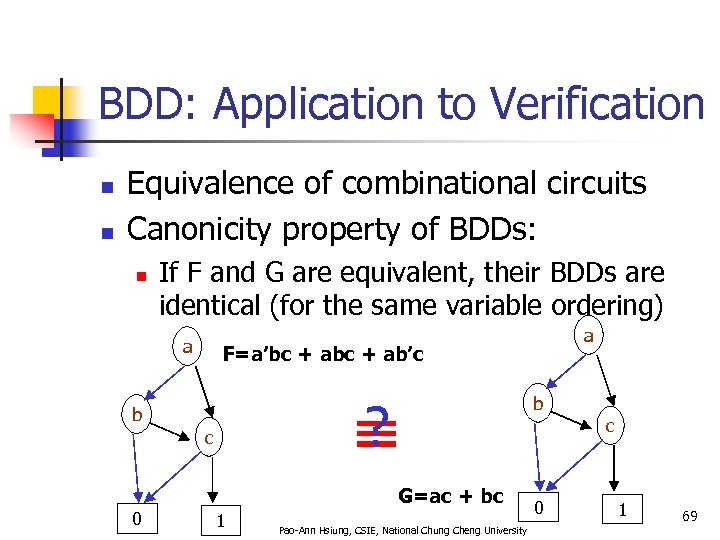 BDD: Application to Verification n n Equivalence of combinational circuits Canonicity property of BDDs: