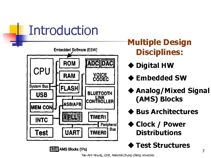 Introduction Multiple Design Disciplines: u Digital HW u Embedded SW u Analog/Mixed Signal (AMS)