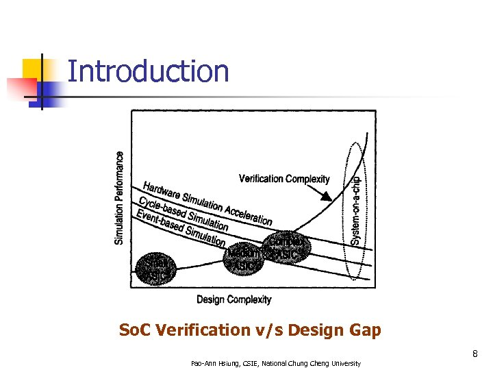 Introduction So. C Verification v/s Design Gap 8 Pao-Ann Hsiung, CSIE, National Chung Cheng