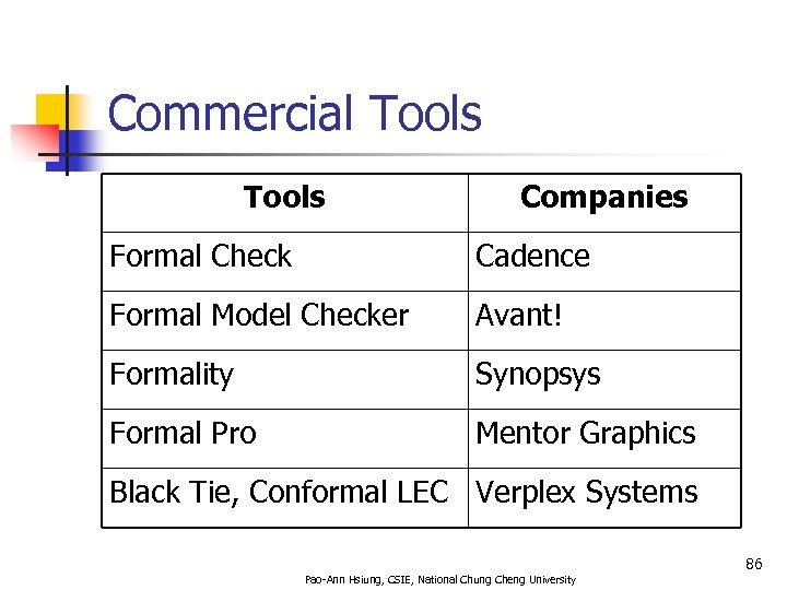Commercial Tools Companies Formal Check Cadence Formal Model Checker Avant! Formality Synopsys Formal Pro
